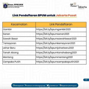 link pendaftaran umkm jakarta pusat - BPUM 2021