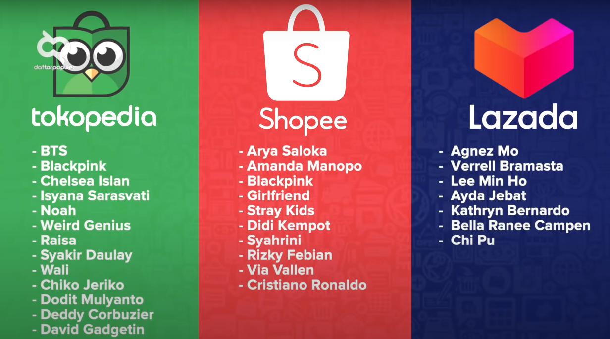 Brand Ambassador Aplikasi Belanja Online Terbaik Tokopedia, Shopee, Lazada