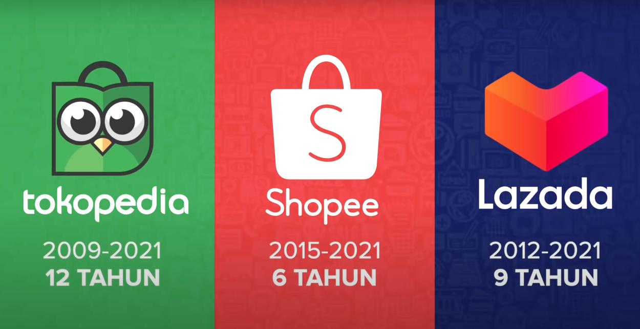 Kiprah Aplikasi Belanja Online Tokopedia, Lazada, Shopee dan Siapa di Belakang Mereka?
