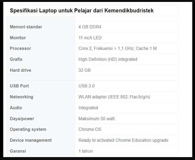 spesifikasi laptop kemendikbud
