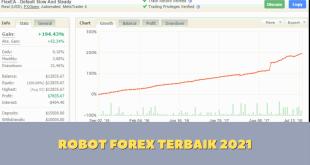 robot forex terbaik 2021