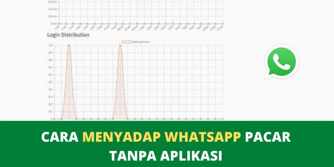 Cara Menyadap Whatsapp Pacar Tanpa Aplikasi